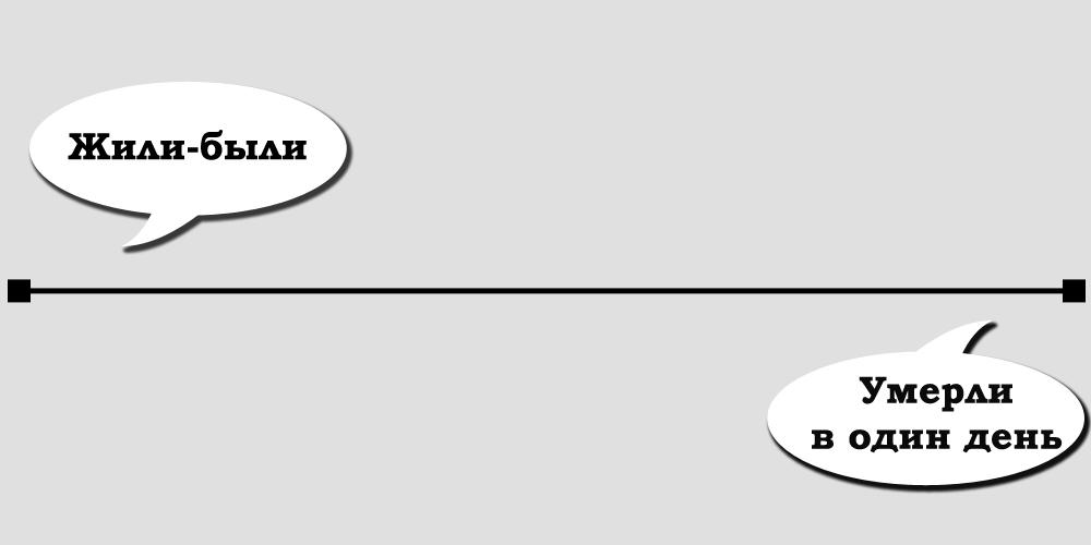 линейный текст